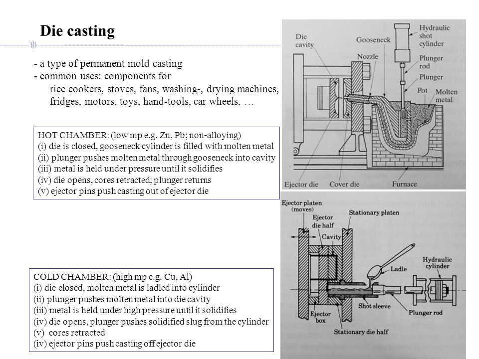Die casting - a type of permanent mold casting