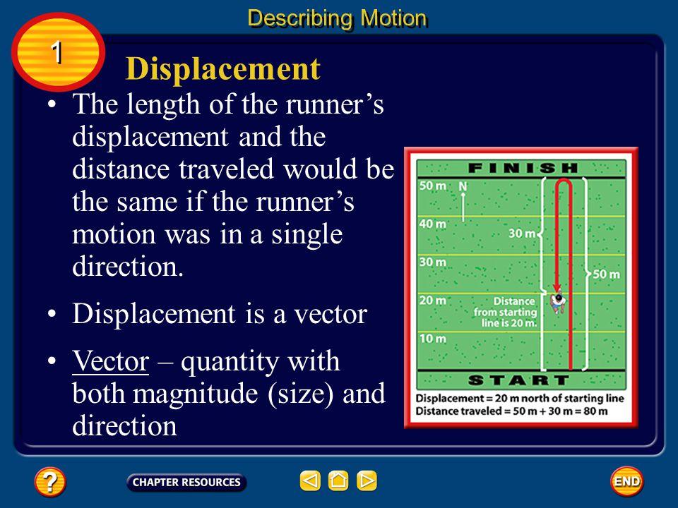 Describing Motion 1. Displacement.