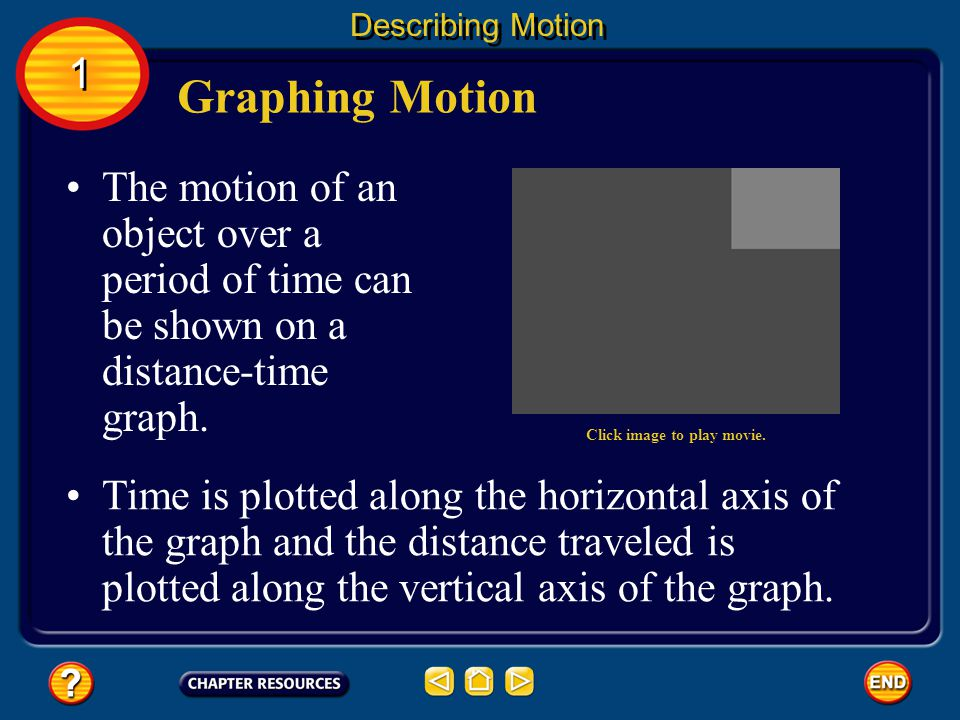 Describing Motion 1. Graphing Motion. The motion of an object over a period of time can be shown on a distance-time graph.