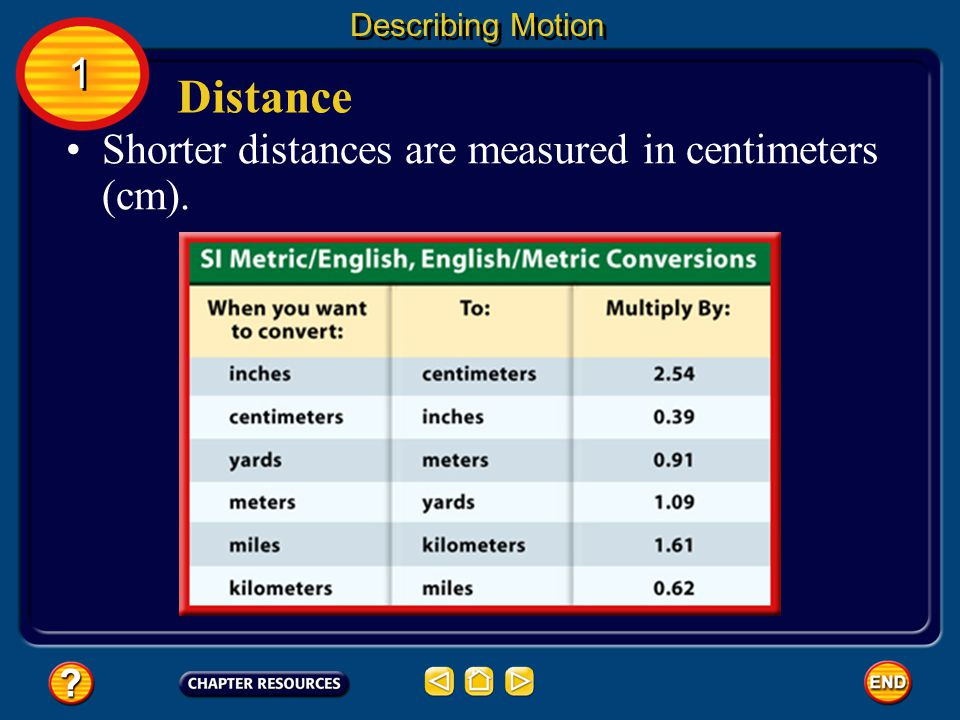 Distance 1 Shorter distances are measured in centimeters (cm).
