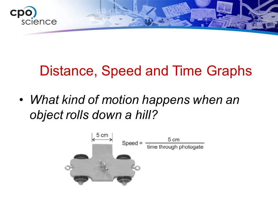 Distance, Speed and Time Graphs