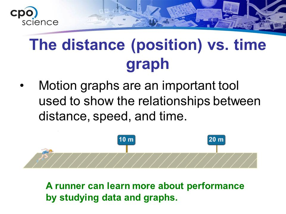 The distance (position) vs. time graph