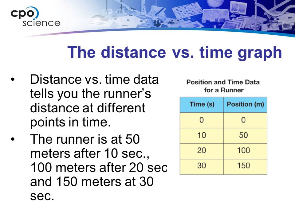 The distance vs. time graph