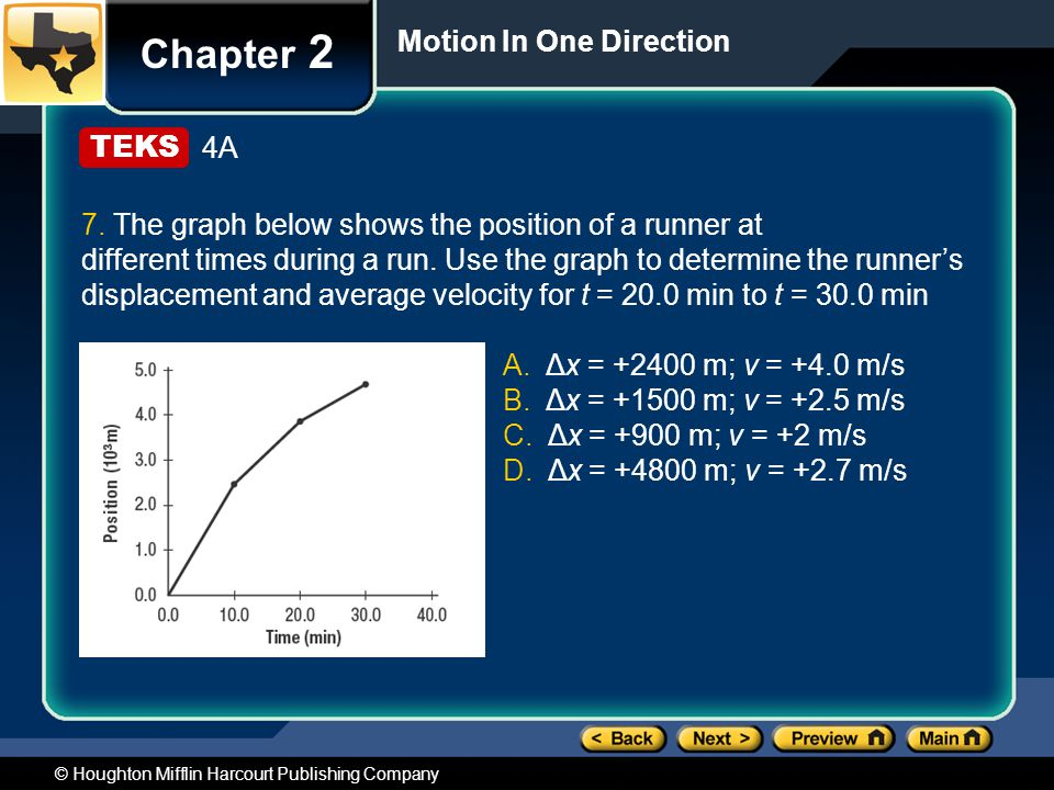 Chapter 2 Motion In One Direction 4A