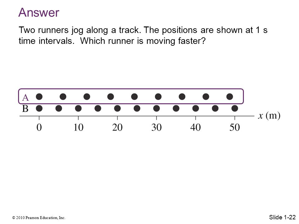 Answer Two runners jog along a track. The positions are shown at 1 s time intervals. Which runner is moving faster