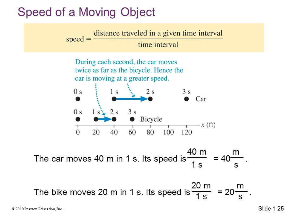 Speed of a Moving Object
