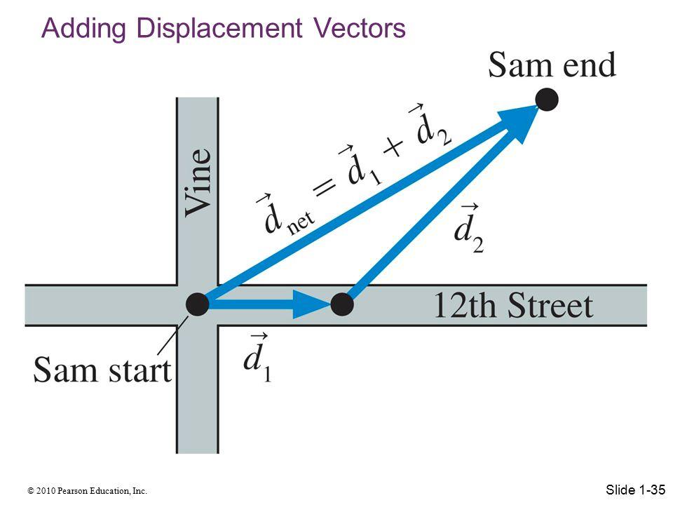 Adding Displacement Vectors