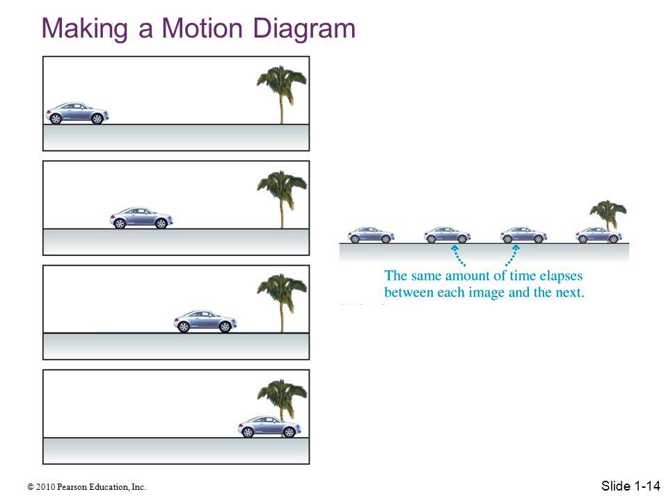 Making a Motion Diagram