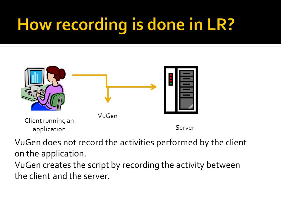 How recording is done in LR