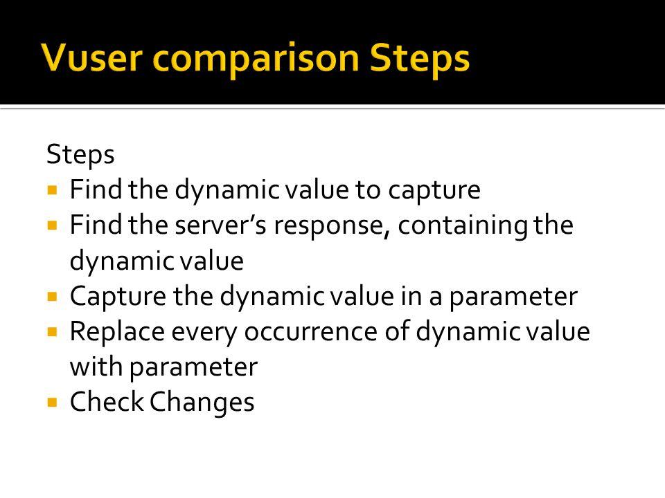 Vuser comparison Steps