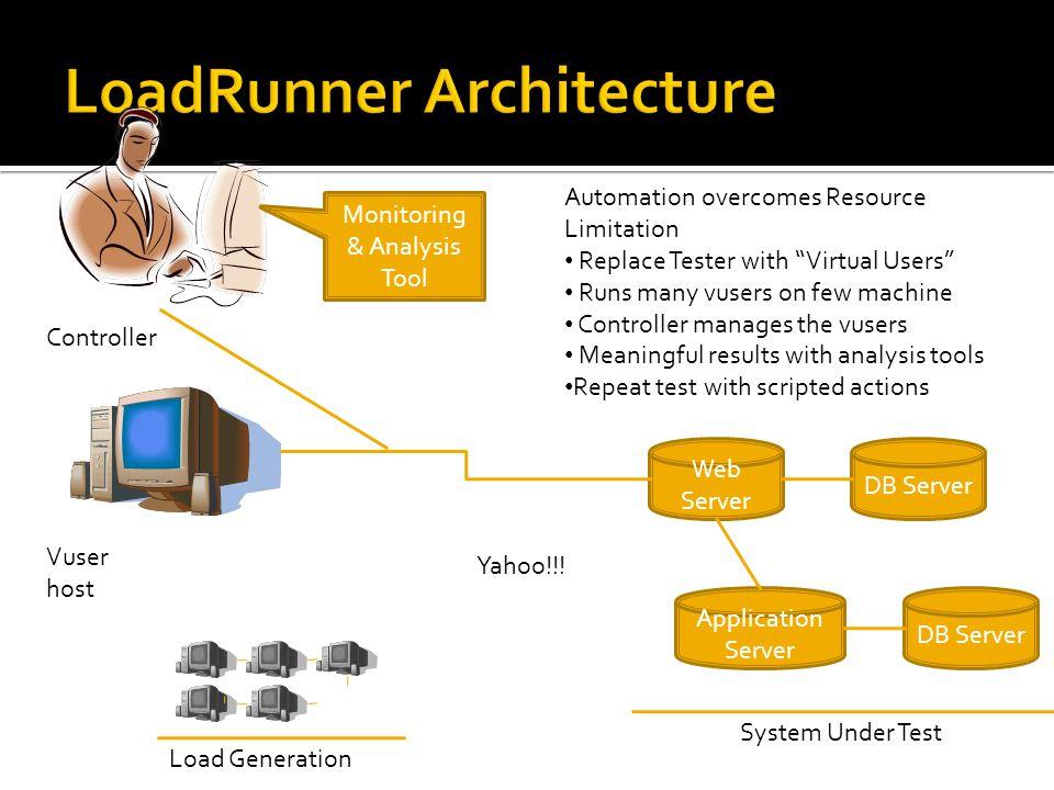 LoadRunner Architecture