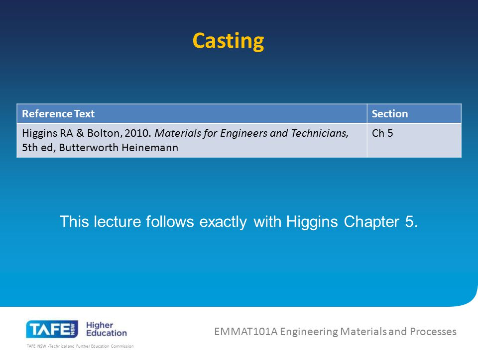 This lecture follows exactly with Higgins Chapter 5.