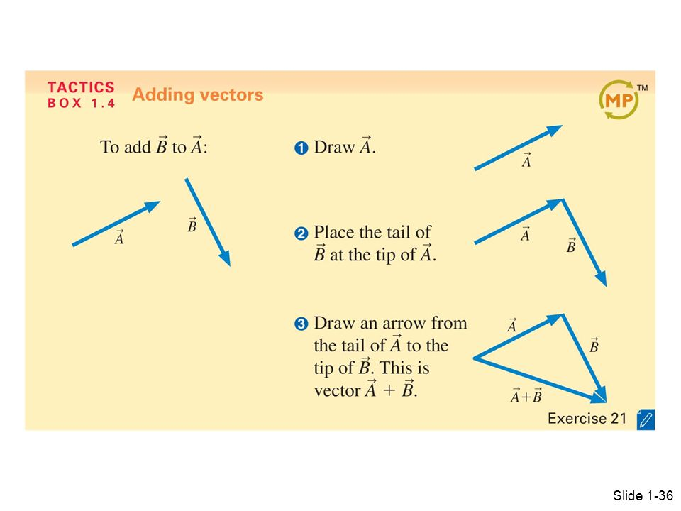 Slide 1-36