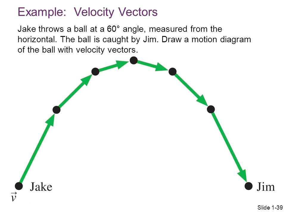 Example: Velocity Vectors
