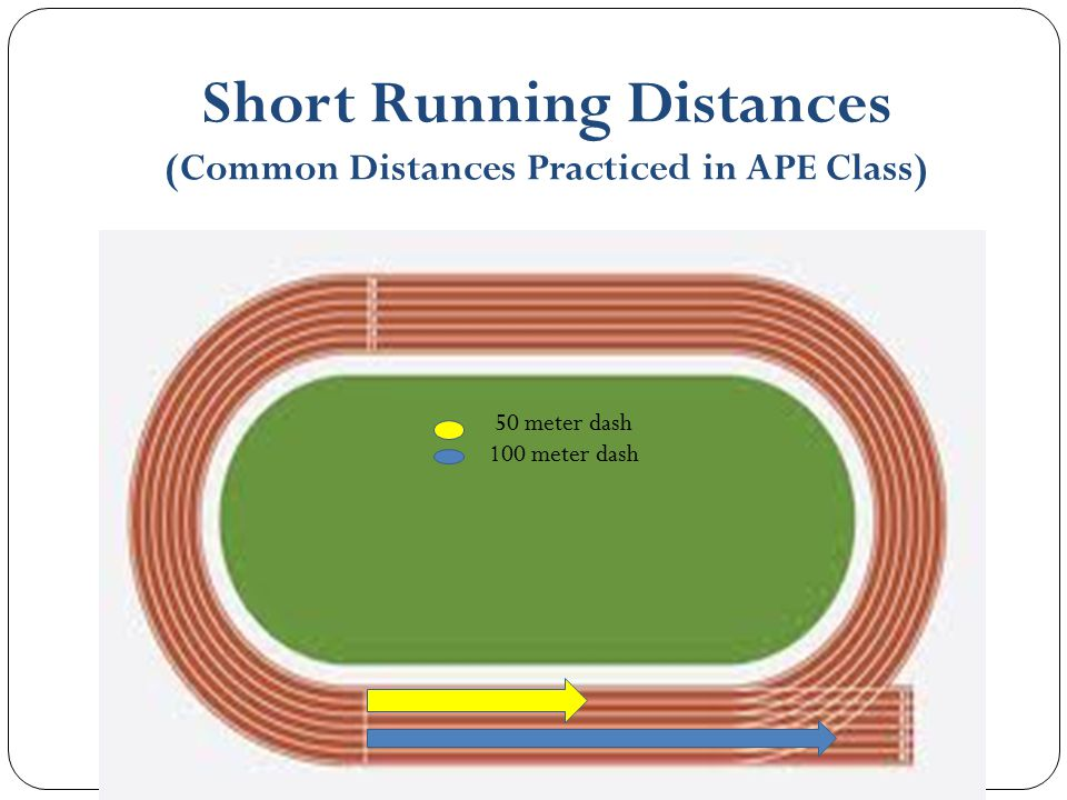 Short Running Distances (Common Distances Practiced in APE Class)