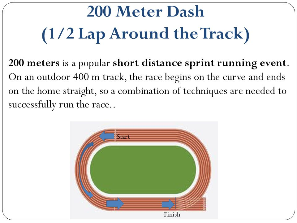 (1/2 Lap Around the Track)