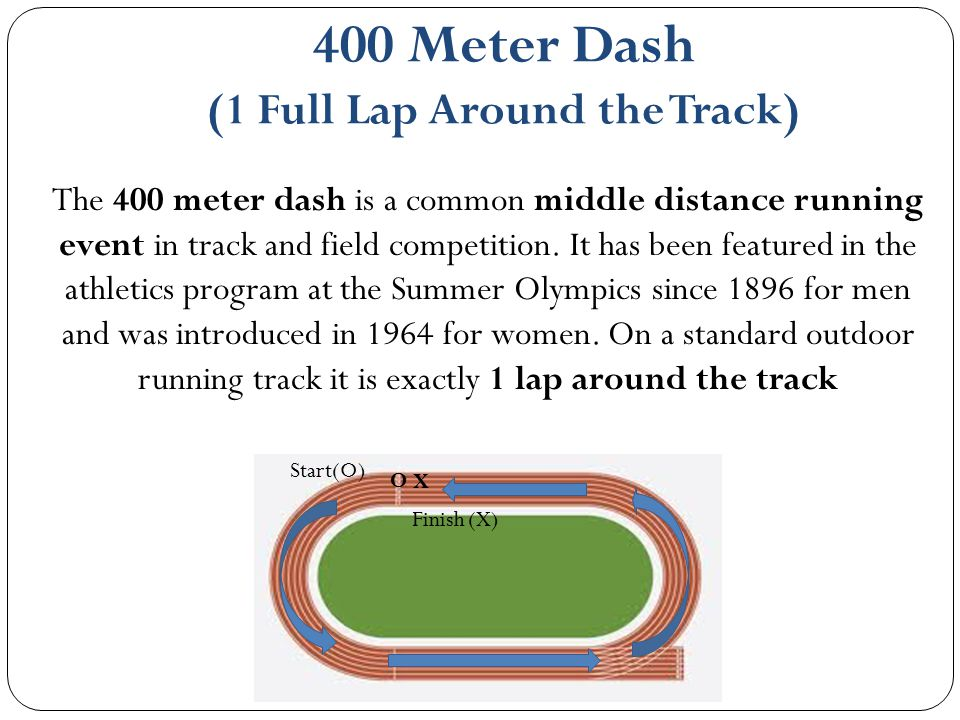 400 Meter Dash (1 Full Lap Around the Track)