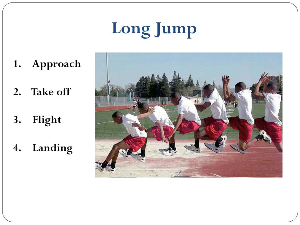 Long Jump Approach Take off Flight Landing