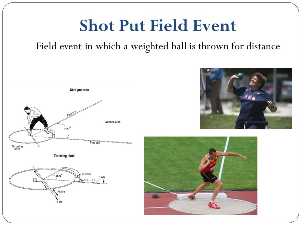Field event in which a weighted ball is thrown for distance