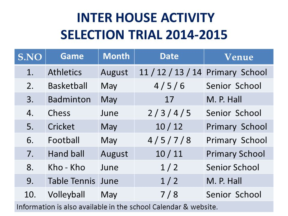 INTER HOUSE ACTIVITY SELECTION TRIAL 2014-2015