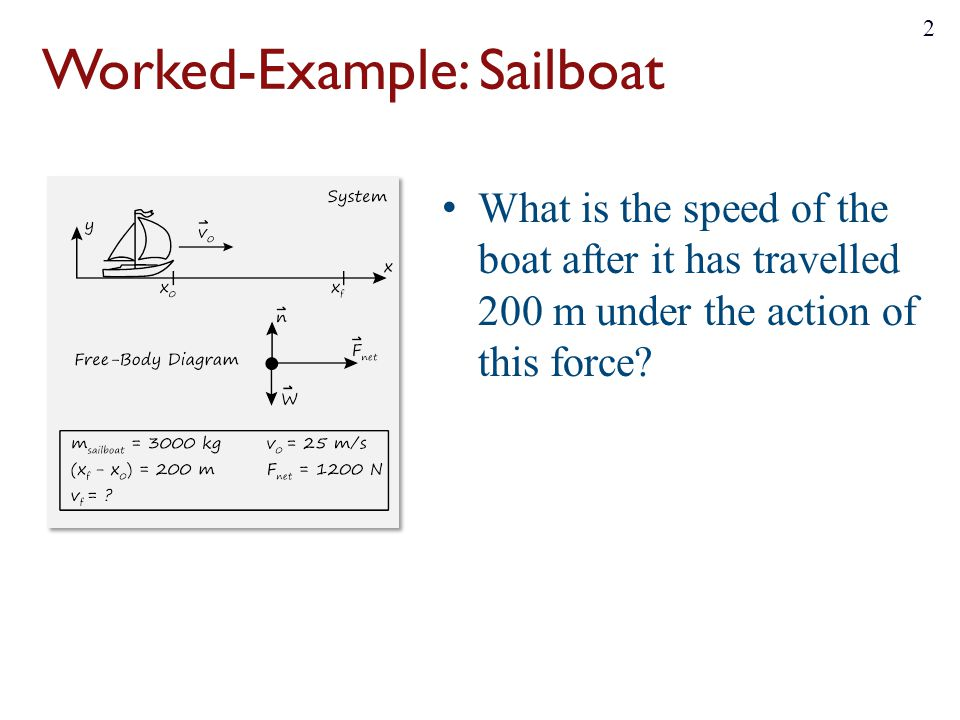 Worked-Example: Sailboat