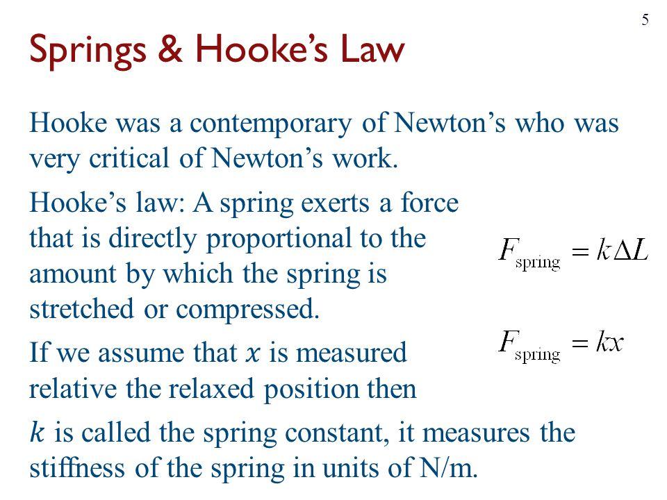 Springs & Hooke's Law