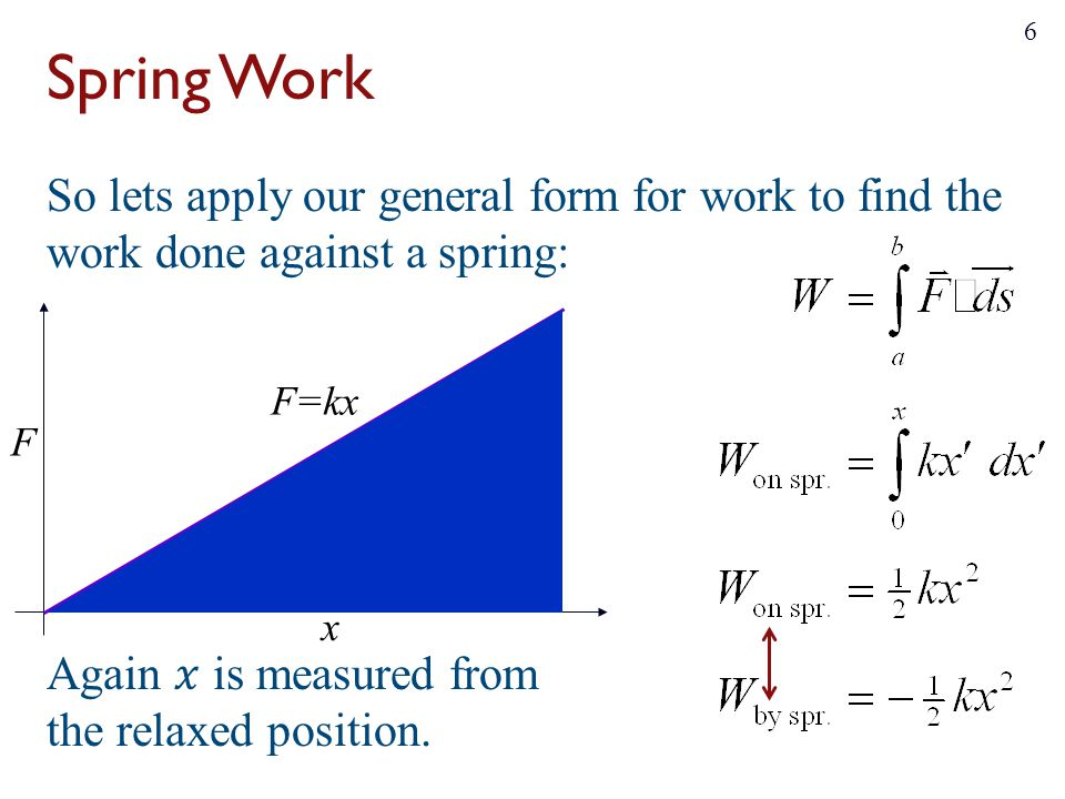 Spring Work So lets apply our general form for work to find the work done against a spring: Again 𝑥 is measured from the relaxed position.