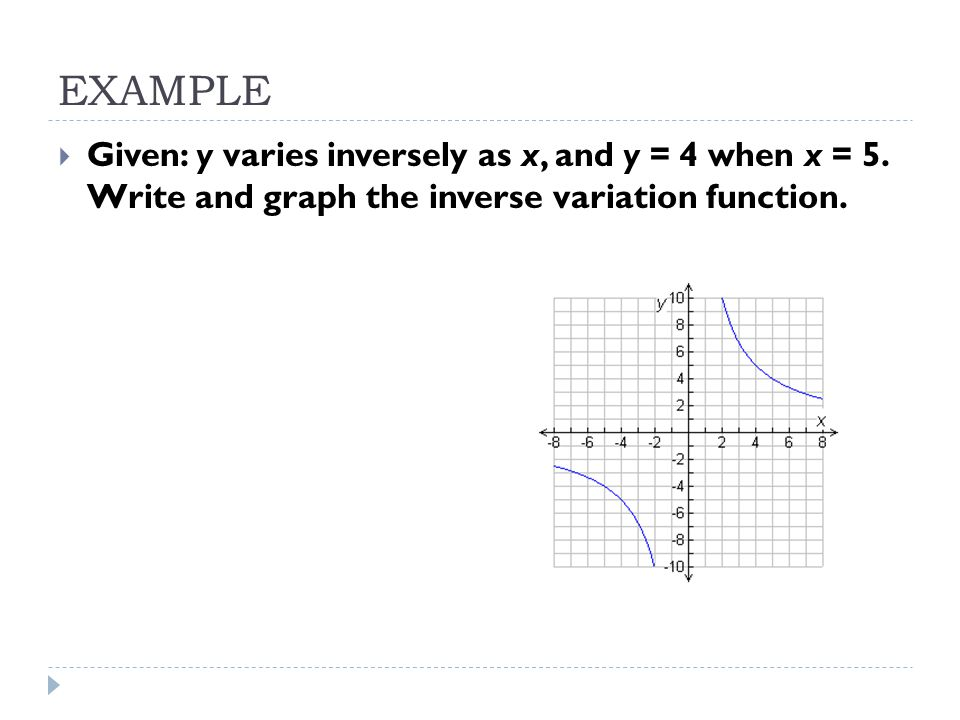 EXAMPLE Given: y varies inversely as x, and y = 4 when x = 5.