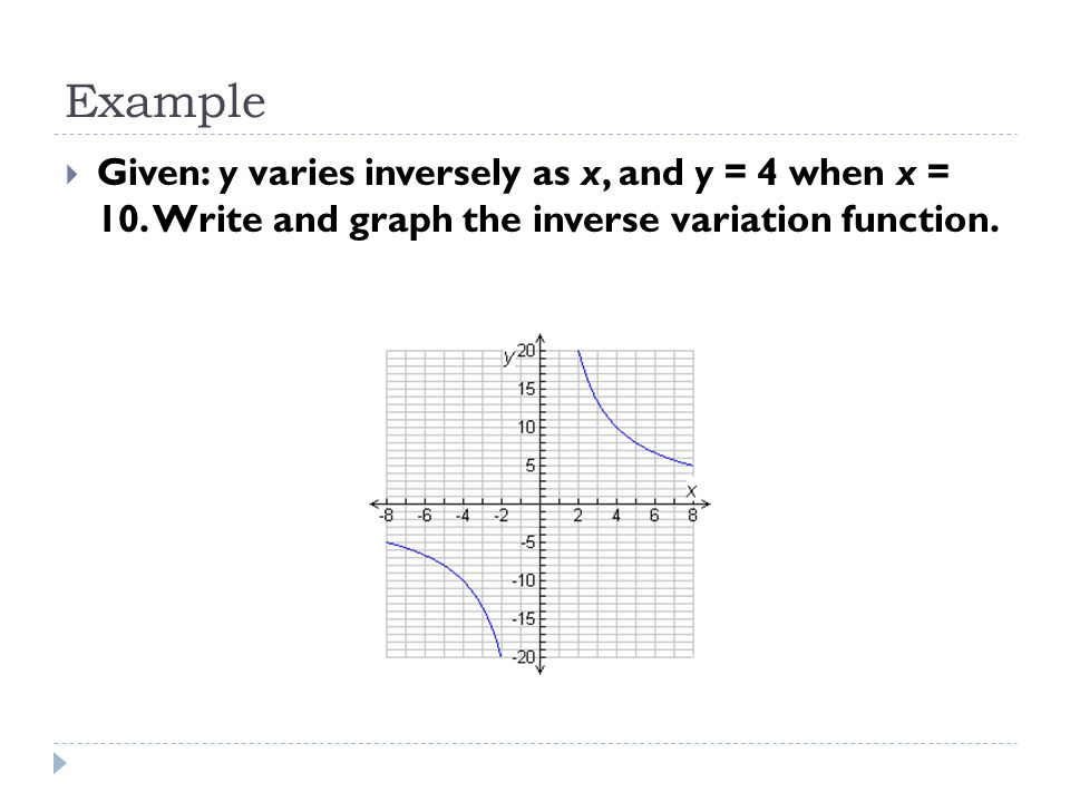 Example Given: y varies inversely as x, and y = 4 when x = 10.