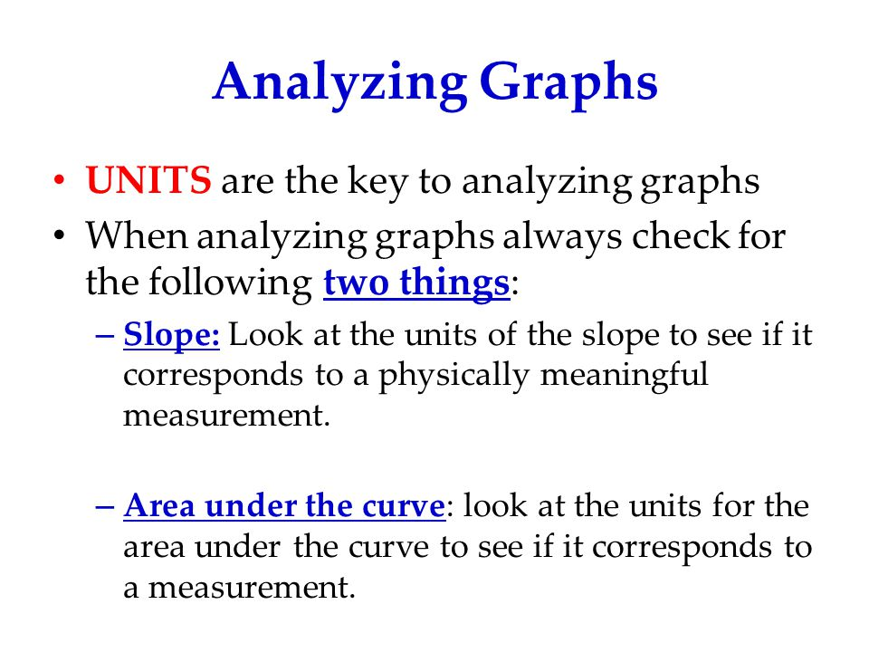 Analyzing Graphs UNITS are the key to analyzing graphs