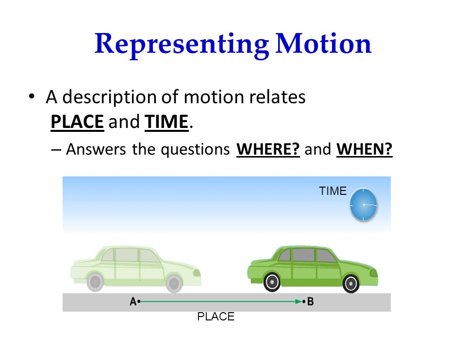 Representing Motion A description of motion relates PLACE and TIME.
