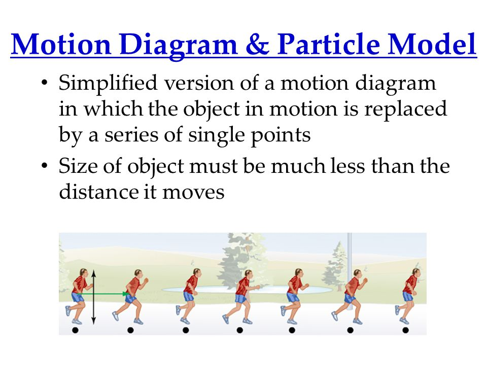 Kinematics in one dimension ppt video online download 6 motion diagram ccuart Gallery