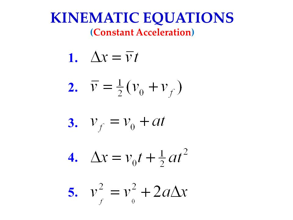 kinematic equations and reaction time Mr trask's physics website mr the big 3 kinematics equations quiz 6a - 6b - 6c: reaction time lab worksheet 28 worksheet 28.