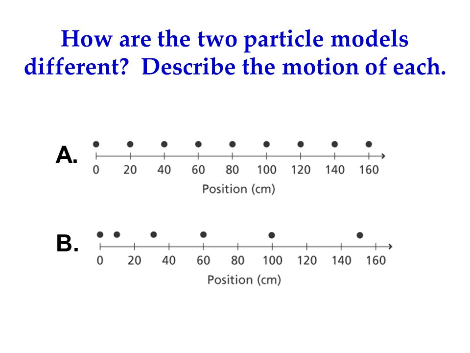 How are the two particle models different Describe the motion of each.