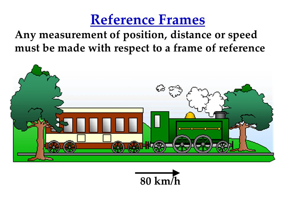Reference Frames Any measurement of position, distance or speed must be made with respect to a frame of reference.