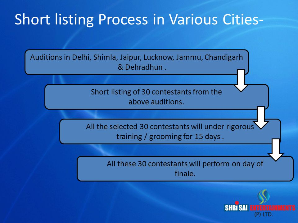 Short listing Process in Various Cities-