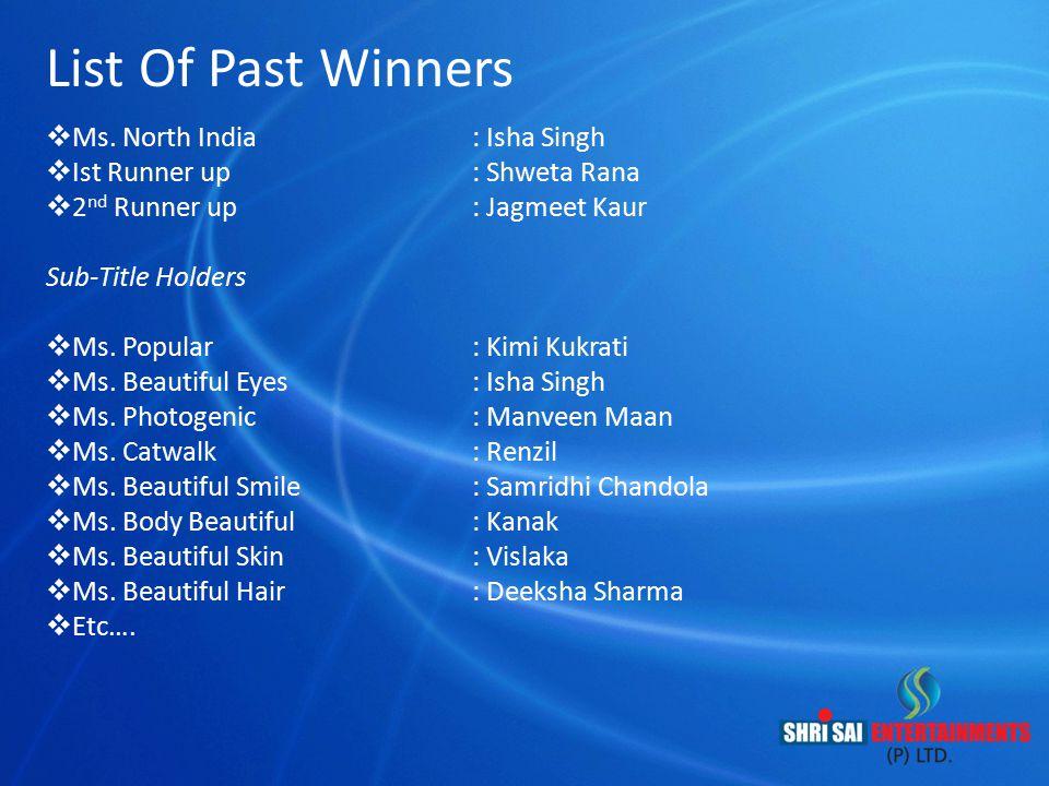 List Of Past Winners Ms. North India : Isha Singh