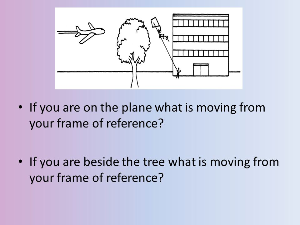If you are on the plane what is moving from your frame of reference