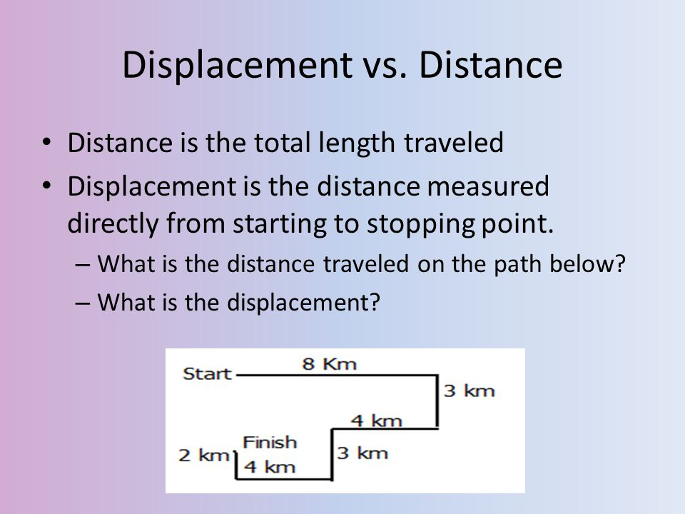 Displacement vs. Distance