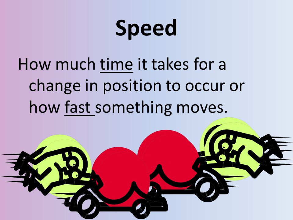 Speed How much time it takes for a change in position to occur or how fast something moves.