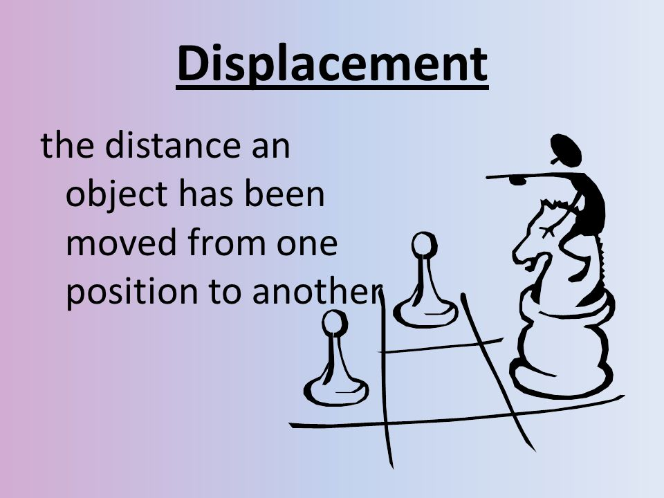 Displacement the distance an object has been moved from one position to another
