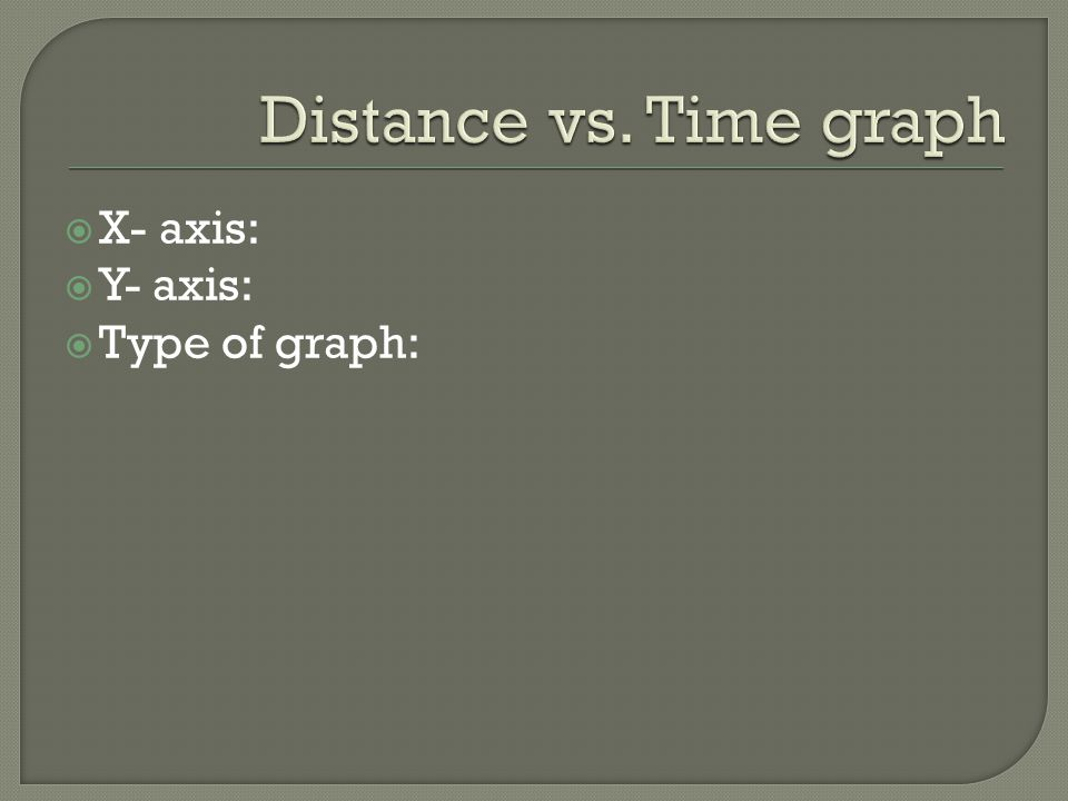 Distance vs. Time graph X- axis: Y- axis: Type of graph: