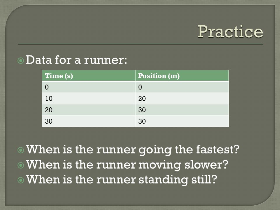 Practice Data for a runner: When is the runner going the fastest