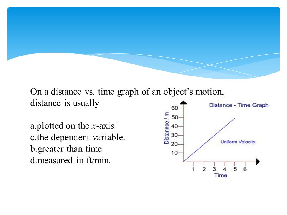 On a distance vs. time graph of an object's motion, distance is usually