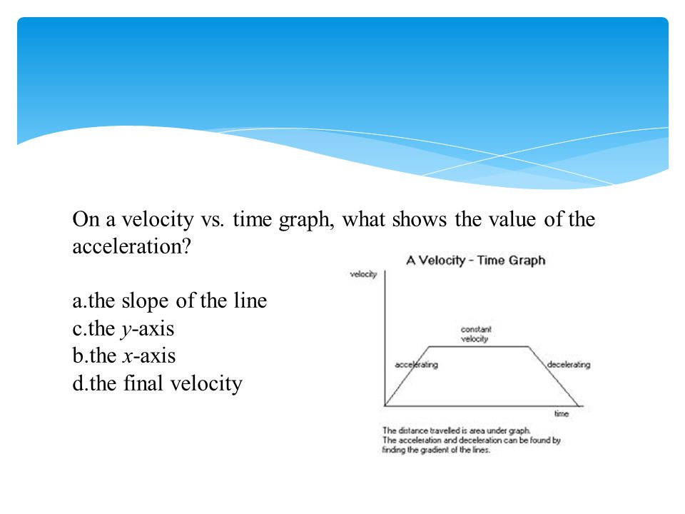 On a velocity vs. time graph, what shows the value of the acceleration
