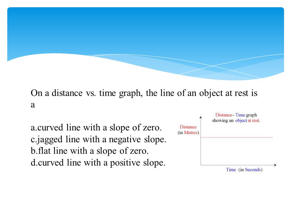 On a distance vs. time graph, the line of an object at rest is a