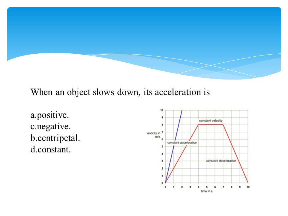When an object slows down, its acceleration is