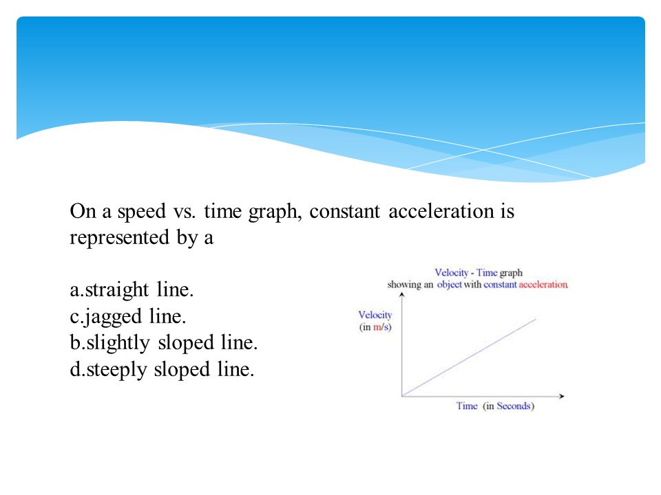 On a speed vs. time graph, constant acceleration is represented by a