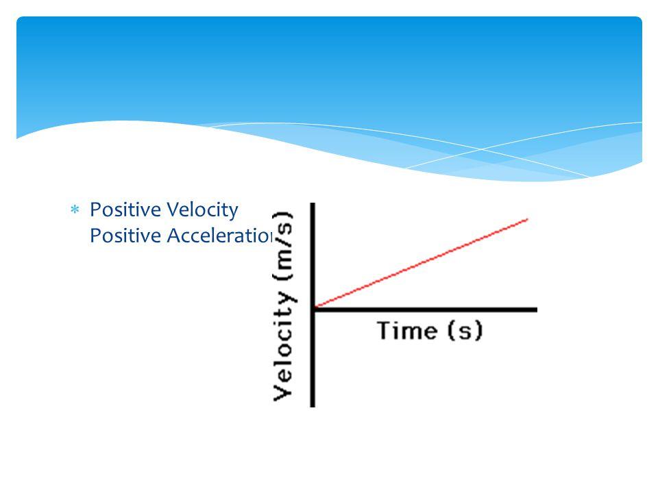 Positive Velocity Positive Acceleration