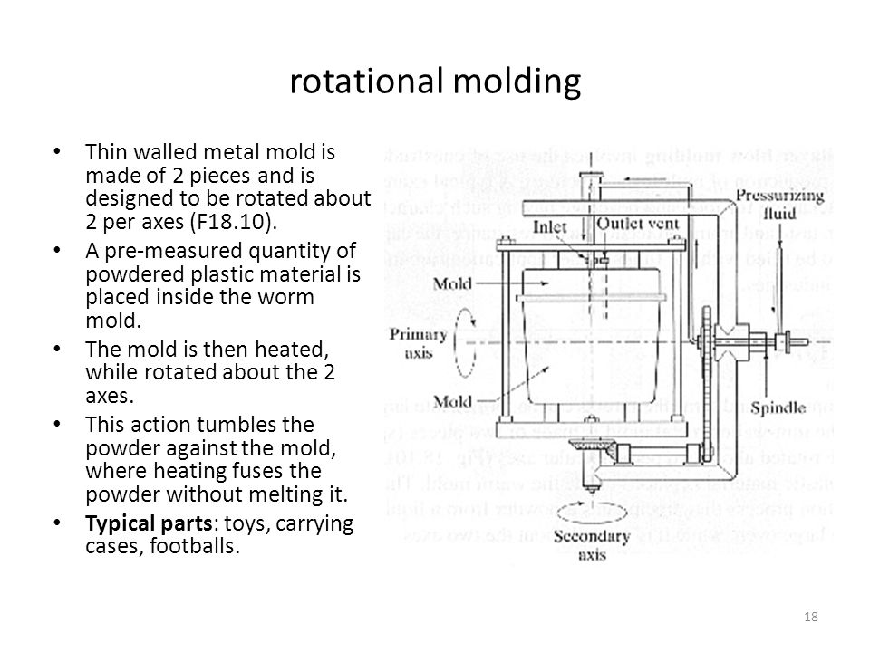 rotational molding Thin walled metal mold is made of 2 pieces and is designed to be rotated about 2 per axes (F18.10).